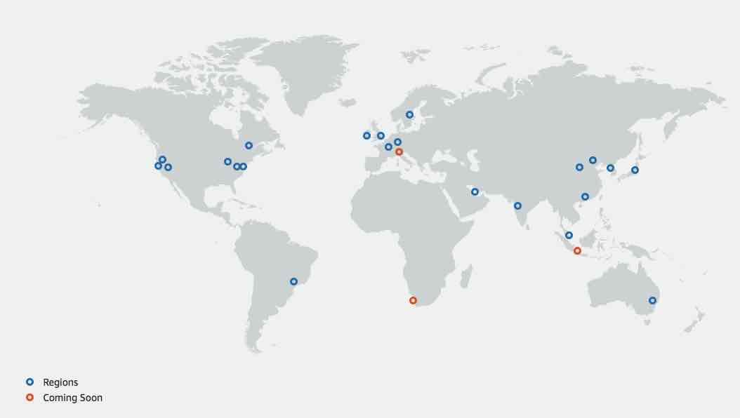 AWS Availability Zones