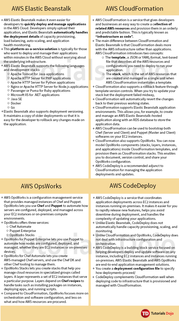 AWS Elastic Beanstalk vs AWS CloudFormation vs AWS OpsWorks vs AWS CodeDeploy