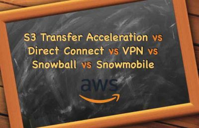 S3 Transfer Acceleration vs Direct Connect vs VPN vs Snowball vs Snowmobile