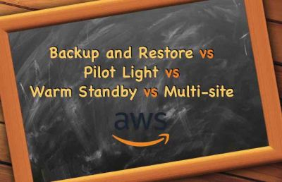 Backup and Restore vs Pilot Light vs Warm Standby vs Multi-site